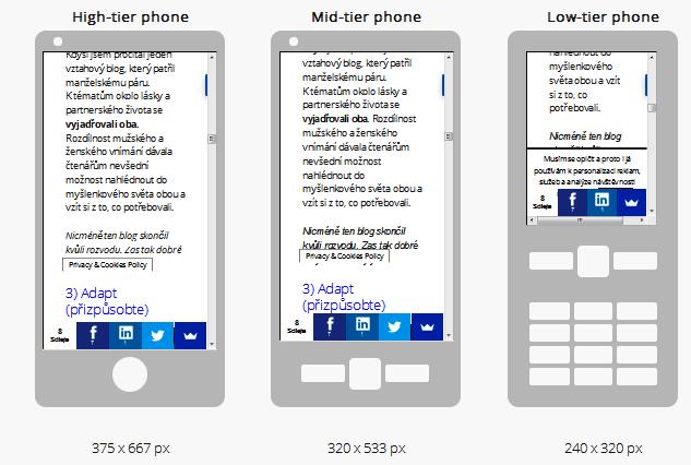 Mobilni verze článku zarovnaná vlevo.